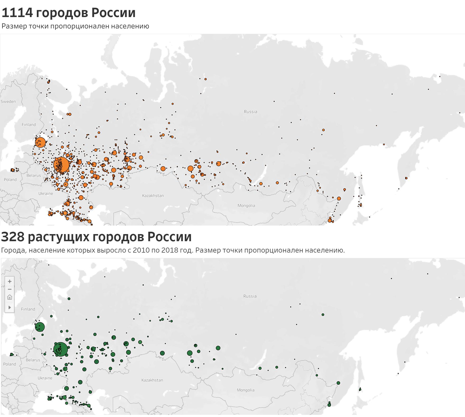 Растущие города России