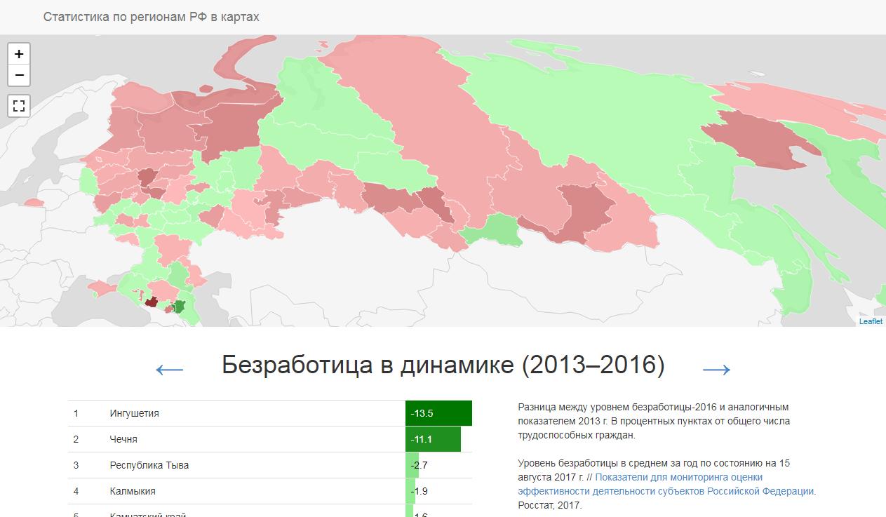 Статистика регионов России в картах